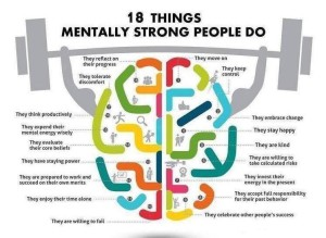 Mentally Strong Mind