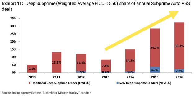 Next Stock Market Bubble